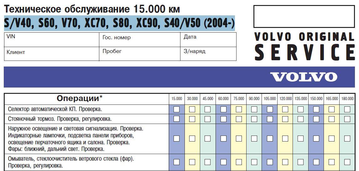 Карта ПТО S/V40, S60, V70, XC70, S80, XC90, S40/V50 (2004-)