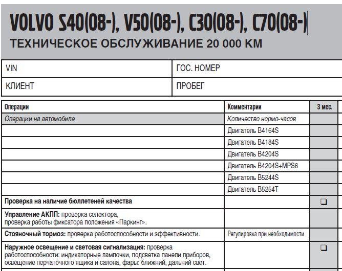 Карта ПТО S40(08-)V50(08-)C30(08-)C70(08-)